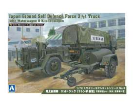Military Vehicles  - 1:72 - Aoshima - 102353 - abk102353 | Tom's Modelauto's